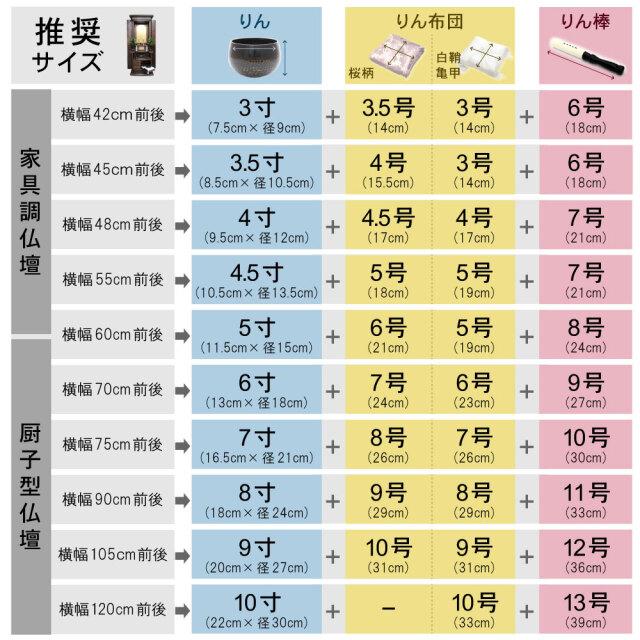 大徳寺りん サイズ表